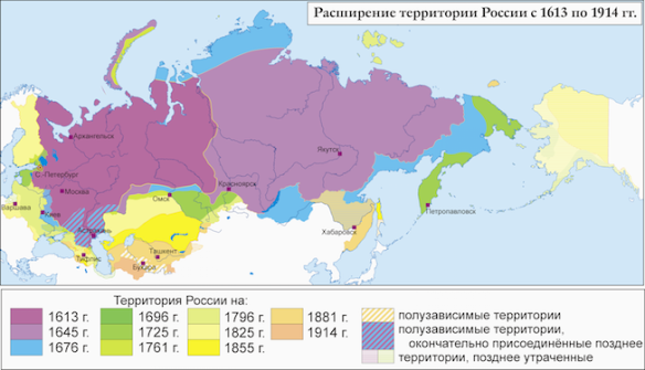 Growth_of_Russia_1613-1914